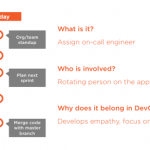 My New Pluralsight Course—Implementing DevOps in the Real World —is Now Live!