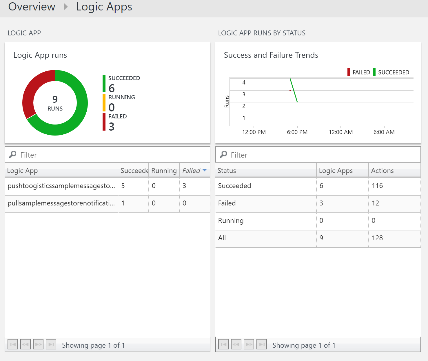 logic apps overview