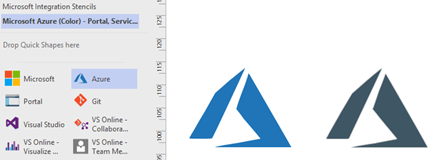 Microsoft Integration (Azure and much more) Stencils Pack: new Azure Logo