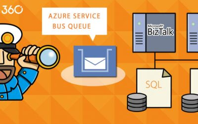 Why did we build monitoring for IBM MQ, MSMQ, Azure Service Bus Queue?