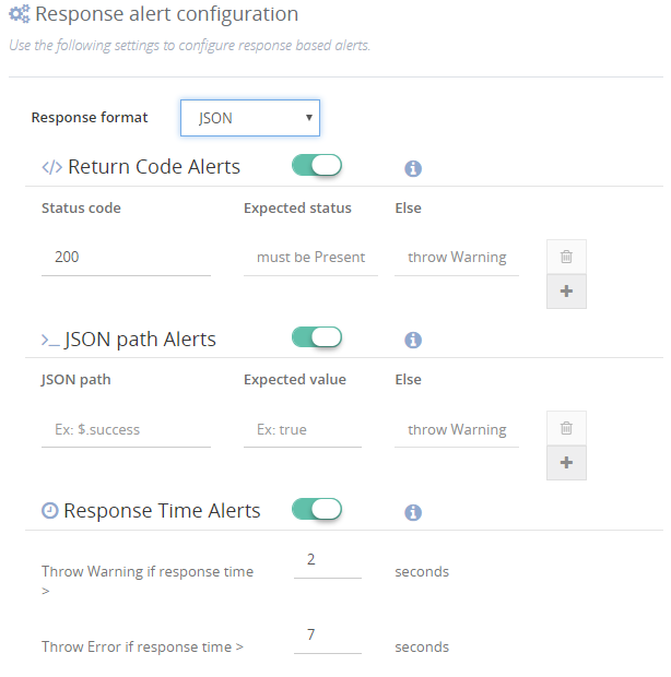 BizTalk360 API Apps Monitoring Response Alert