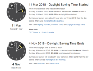 Daylight Saving: Forward example
