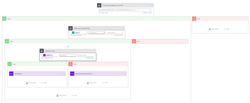 Processing Feedback Evaluations: Flow process - condition chain