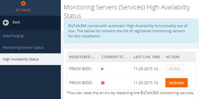 High-Availability-Status