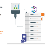 BizTalk Server 2020: Hybrid Connectivity with Azure Logic Apps Adapter whitepaper