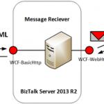 BizTalk Server 2013 R2 Integration with Cloud API Last.fm