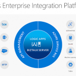 Microsoft pushes integration into the new era of digitalization