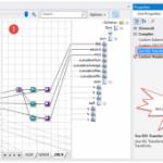 BizTalk Server 2016: Using the XslCompiledTransform Class