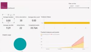 biztalk-power-bi-dashboard - BizTalk Server 2016 Feature Pack 1