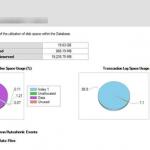 Have you Backed up your BizTalk360 Database?