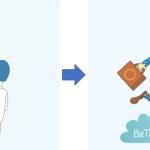 Automate Alarm Creation in BizTalk360