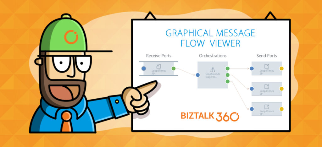 Graphical Message Flow Viewer BizTalk360