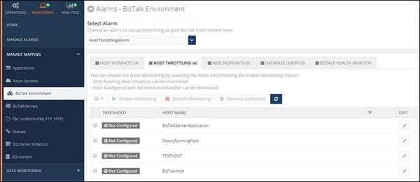 BizTalk360-Host-Throttling-Monitoring