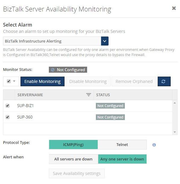 BizTalk360 - BizTalk Server Availability Monitoring