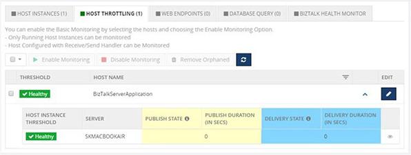 BizTalk360 - BizTalk Server Host Throttling Monitoring