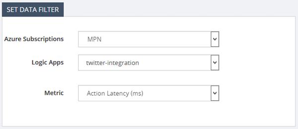 BizTalk360 Logic Apps Data Monitoring capabilities