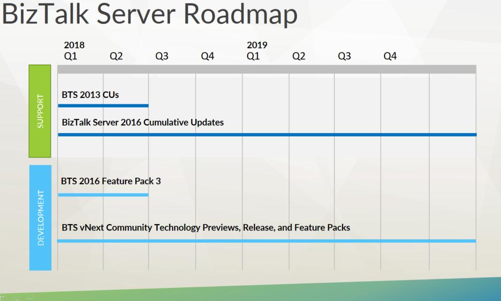 Microsoft Integration - BizTalk Server Roadmap