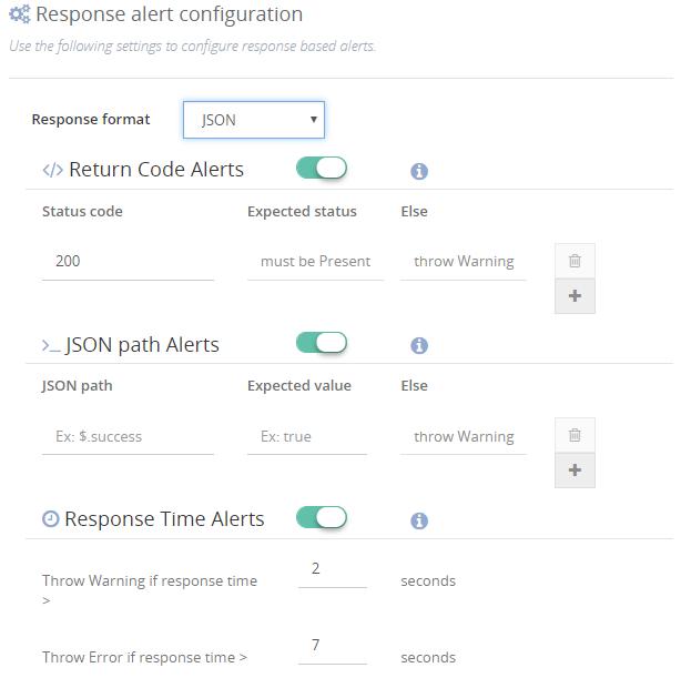 BizTalk360 API Apps Monitoring Response Alert