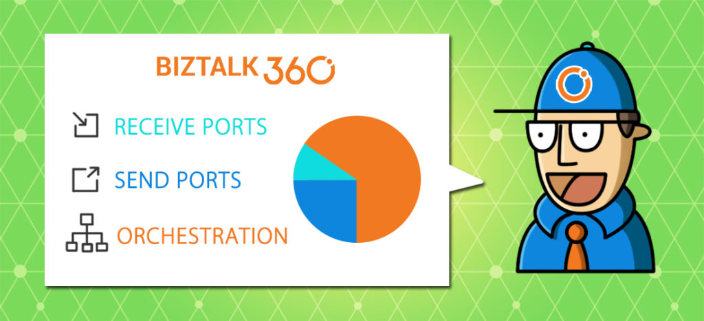 BizTalk Server Receive Locations, Send Ports and Orchestrations Monitoring