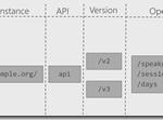 API Management CI/CD using ARM Templates – Versioned API