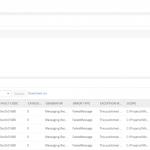 Why did we build ESB Management Portal?
