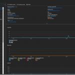 Why Azure API Management