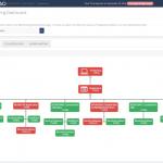 Deploying BizTalk360 within your organization
