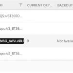Monitoring IBM MQ (WebSphere MQ) with BizTalk360