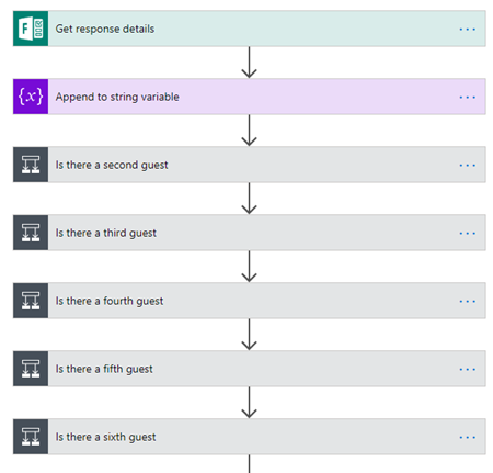 Microsoft Flow: all guest conditions