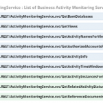 Terminating Dehydrated Service instances through BizTalk360 PowerShell Notification channel