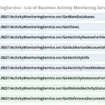 Terminating Dehydrated Service instances through BizTalk360 PowerShell Notification channel