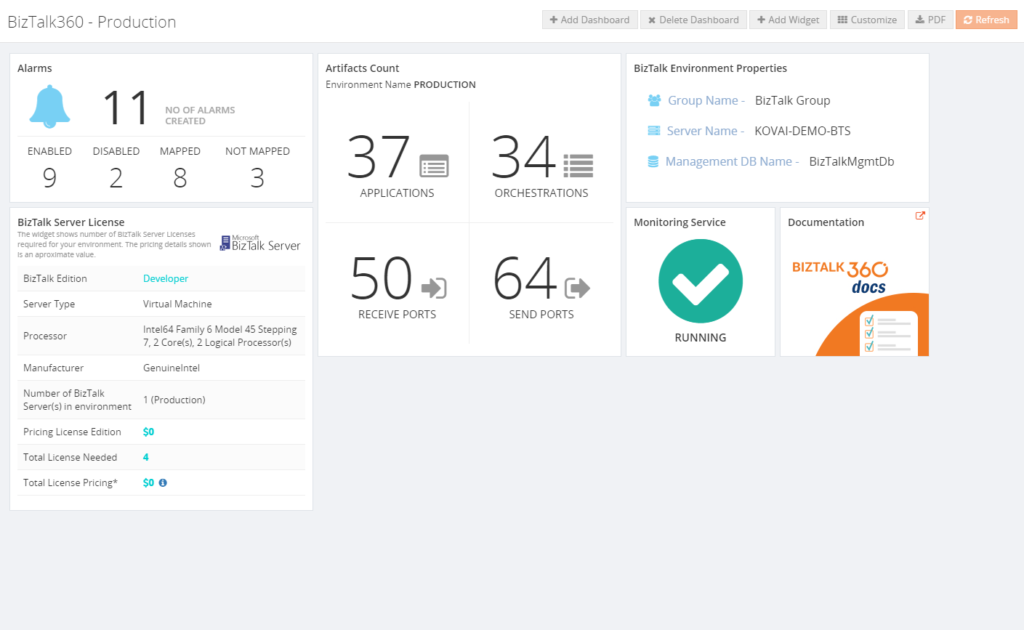 Taking Maximum Benefits of the Operations Dashboard: The default dashboard