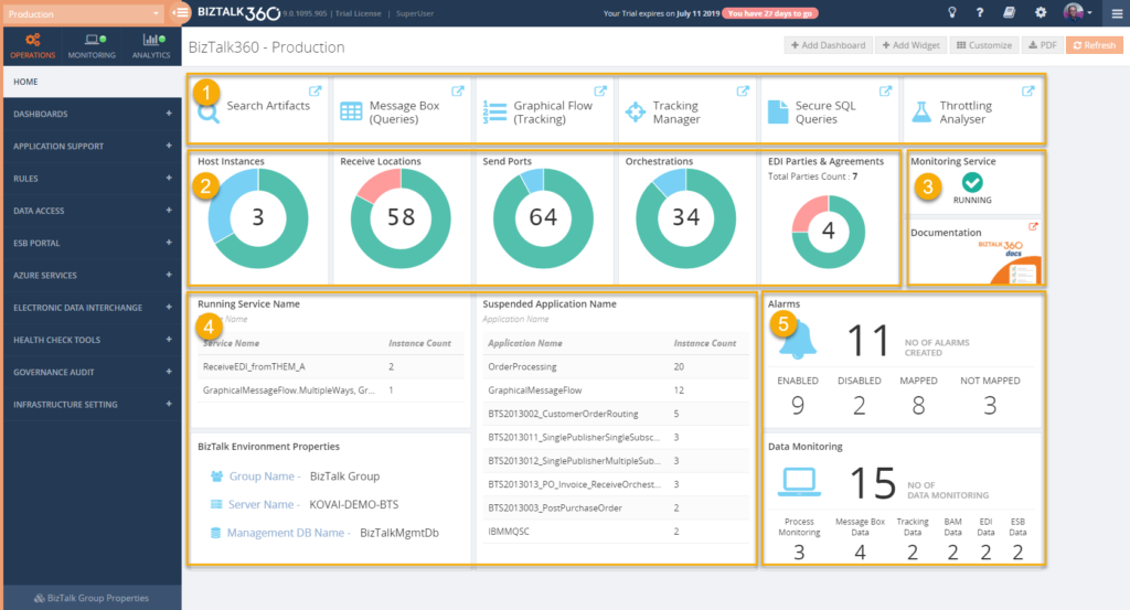 Taking Maximum Benefits of the Operations Dashboard: Example of an optimized dashboard