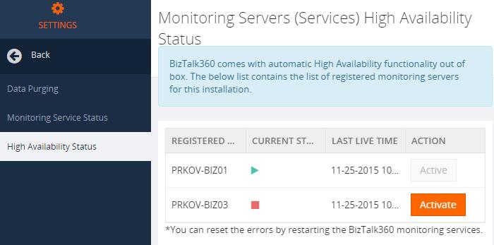 High-Availability-Status