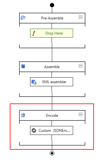 BizTalk Server Custom JSON Encoder pipeline component