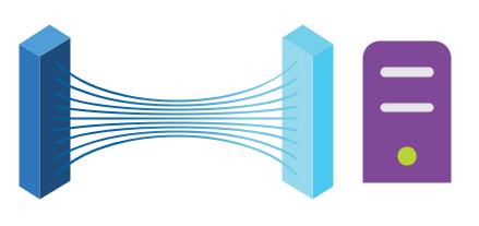 Microsoft Integration Azure Stencils Pack: Security Governance