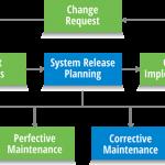 Schedule Maintenance to Stop Alerts in BizTalk360