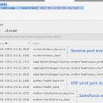 BizTalk Server 2020 – Analytics Features