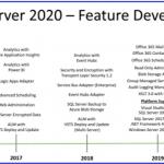 BizTalk 2020 and Beyond