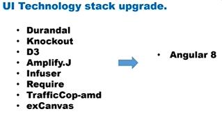 UI technology stack upgrade