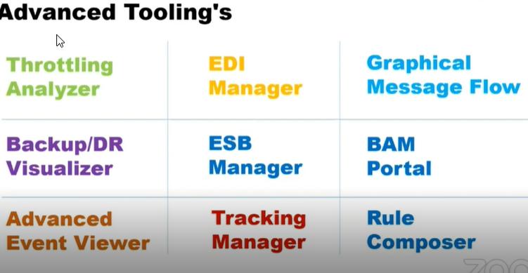 Advanced tooling